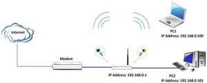 Router beállítás