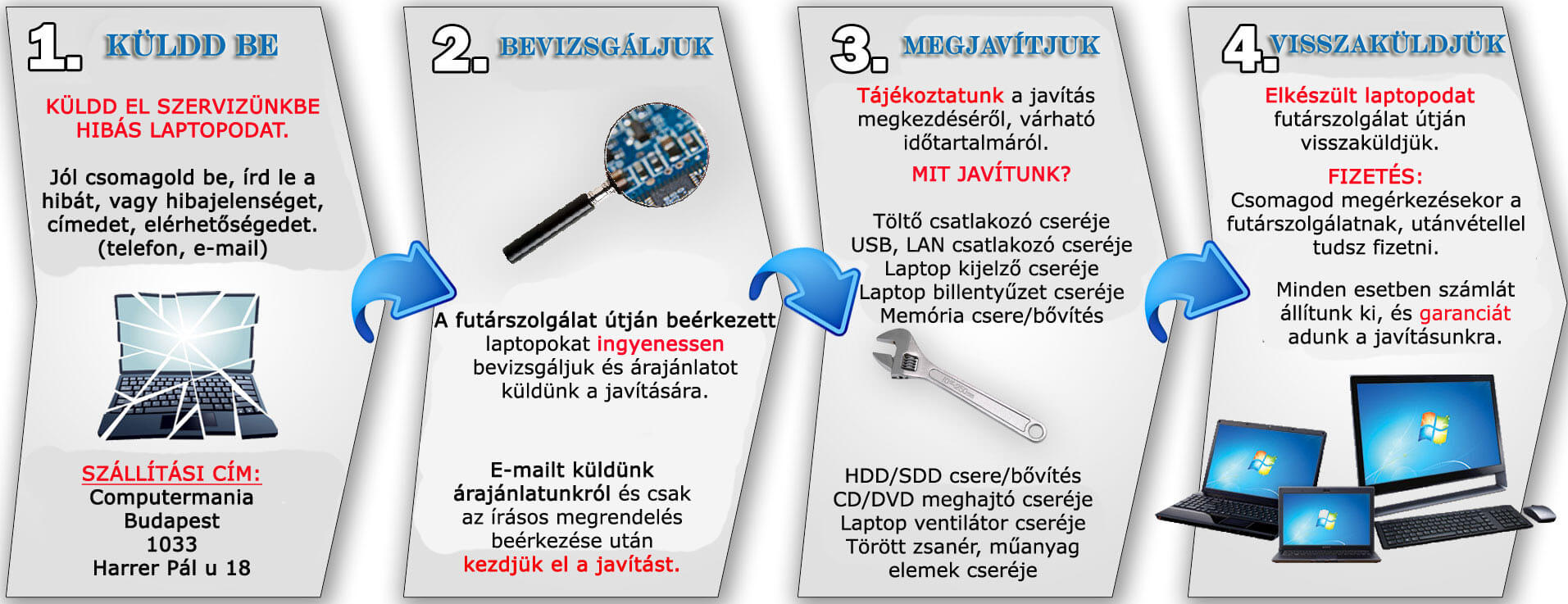 dee15cb99653 Számítógép szerviz Eger | Laptop szerviz Eger | Küldje el hozzánk